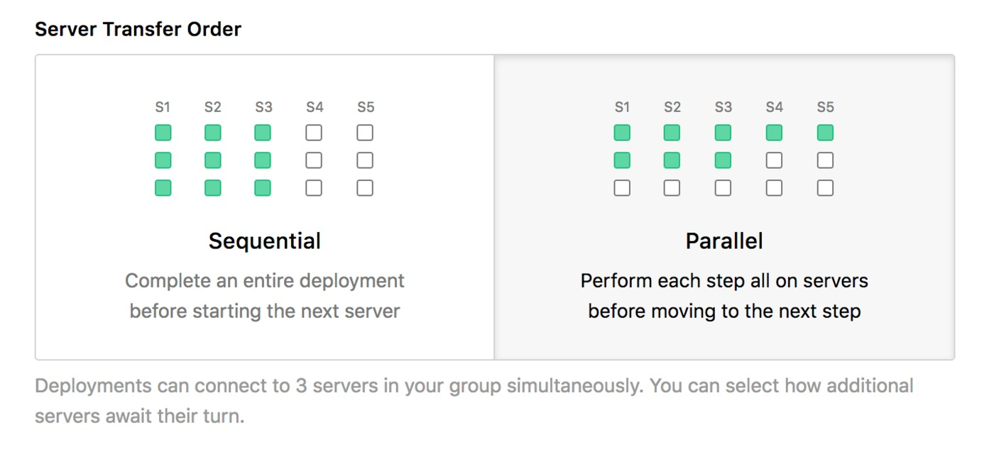 Sequential and parallel deployments